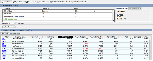 Yahoo Finance Stock Screener