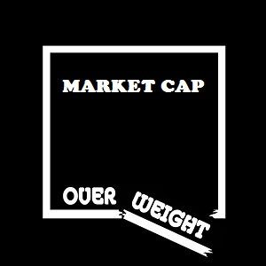 market cap weighted index